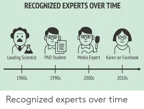 Facebook, Time, and 2000s: RECOGNIZED EXPERTS OVER TIME  Leading Scientist  PhD Student  Media Expert  Karen on Facebook  1990s  2000s  2010s  1980s Recognized experts over time