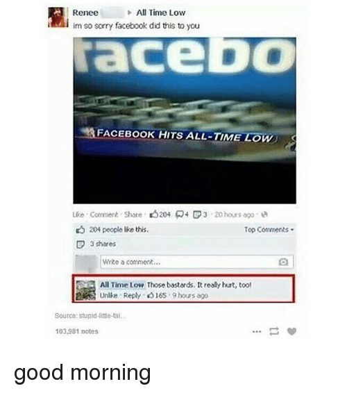 all time low: Renee  All Time Low  im so serry facebook did this to you  aceDO  FACEBOOK HITS ALL-TIME-LOW  uke . Comment . Share  s  204  4  3 . 20 hours ago-a  204 people lke this.  3 shares  Top Comments.  Wrke a comment . ..  All Time Low Those bastards.realy hurt, too!  nike . Reply、«I 165 . 9 hors ago  Source stupid-little-fai.  103,981 notes good morning