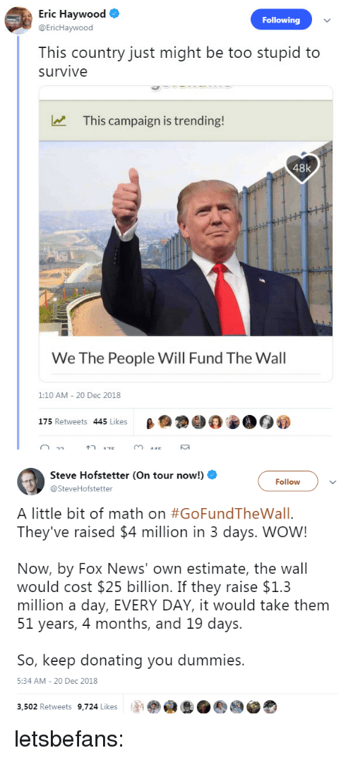 Estimate: ric HaywoO  Following  @EricHaywood  This country just might be too stupid to  survive  This campaign is trending!  48k  We The People Will Fund The Wall  1:10 AM - 20 Dec 2018  175 Retweets 445 Likes   Steve Hofstetter (On tour now!)  @SteveHofstetter  Followv  A little bit of math on #GoFundTheWall.  They've raised $4 million in 3 days. WOW!  Now, by Fox News' own estimate, the wall  would cost $25 billion. If they raise $1.3  million a day, EVERY DAY, it would take them  51 years, 4 months, and 19 days.  So, keep donating you dummies.  5:34 AM- 20 Dec 2018  3,502 Retweets 9,724 Likes letsbefans: