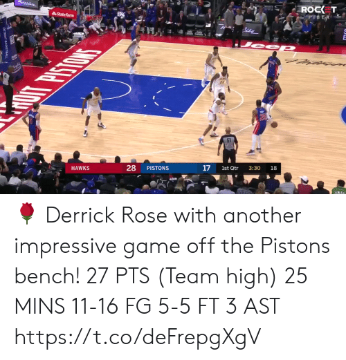 bench: ROCK T  L asar  rena  PIBER  StateFarm  3ity  Jeep  51  18  17  3:30  1st Qtr  28  PISTONS  HAWKS 🌹 Derrick Rose with another impressive game off the Pistons bench!   27 PTS (Team high) 25 MINS  11-16 FG 5-5 FT 3 AST  https://t.co/deFrepgXgV