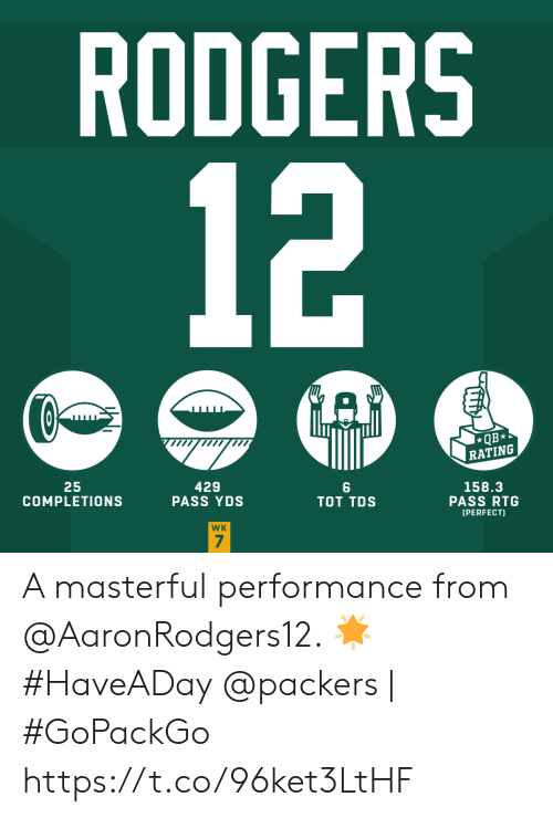 Memes, Packers, and 🤖: RODGERS  12  QB  RATING  25  COMPLETIONS  429  PASS YDS  158.3  PASS RTG  TOT TDS  [PERFECT)  WK  7 A masterful performance from @AaronRodgers12. 🌟 #HaveADay   @packers   #GoPackGo https://t.co/96ket3LtHF