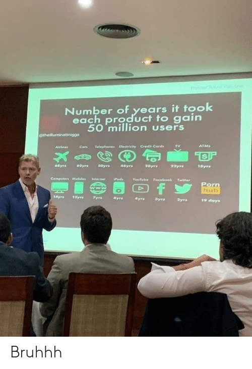 Cars, Internet, and Porn Hub: rofesor R  Number of years it took  each product to gain  50 million users  theiluninatinigga  ATMS  Cars Telephones Elearicity Credi Cards  Avines  ayrs  68yrs  50yrs  46yrs  28yrs  18yrs  22yrs  Computars Mobils  Internet  iPods  YouTube Focebook Twiner  Porn  hub  fy  14yrs  12yrs  7yrs  4yrs  Pyrs  2yrs  19 days Bruhhh