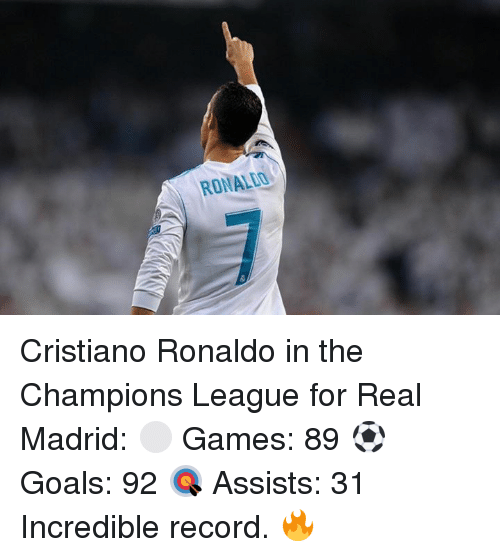 realness: RONAL Cristiano Ronaldo in the Champions League for Real Madrid:  ⚪ Games: 89 ⚽ Goals: 92 🎯 Assists: 31  Incredible record. 🔥