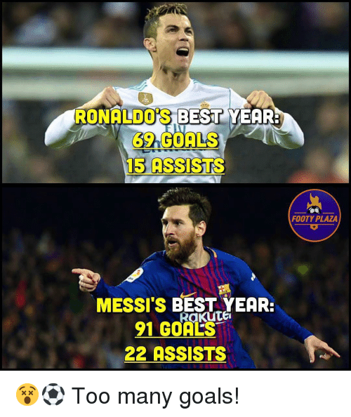 Goals, Memes, and Best: RONALDO'S BEST YE  AR  69 GOALS  15 ASSISTS  FOOTY PLAZA  MESSI'S BEST YEAR:  91 GOALS  22 ASSISTS 😵⚽️ Too many goals!
