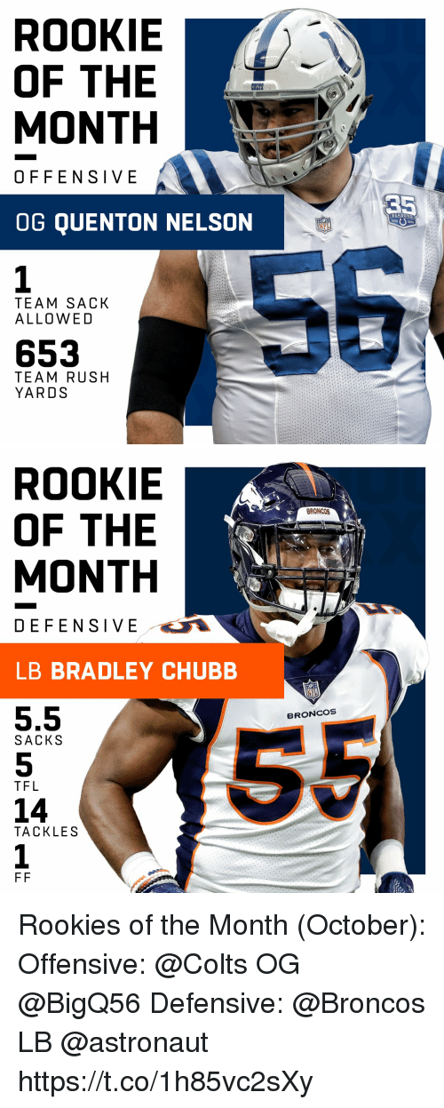 Âllo: ROOKIE  OF THE  MONTH  COLTS  OFFENSIVE  OG QUENTON NELSON  SEASON  1984  2018  TEAM SACK  ALLO WED  653  TEAM RUSH  YARDS   ROOKIE  OF THE  MONTH  BRONCOS  DEFENSIVE  LB BRADLEY CHUBB  5.5  5  14  1  BRONCOS  SACKS  TFL  TACKLES Rookies of the Month (October):  Offensive: @Colts OG @BigQ56  Defensive: @Broncos LB @astronaut https://t.co/1h85vc2sXy