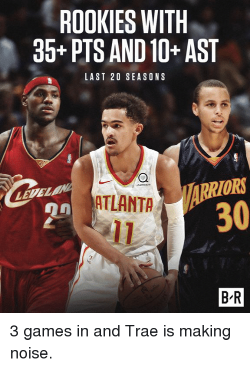 Games, Atlanta, and Ast: ROOKIES WITH  35+ PTS AND 10+ AST  LAST 20 SEASONS  ORS  30  sharecare  LEVEL  ATLANTA  B-R 3 games in and Trae is making noise.