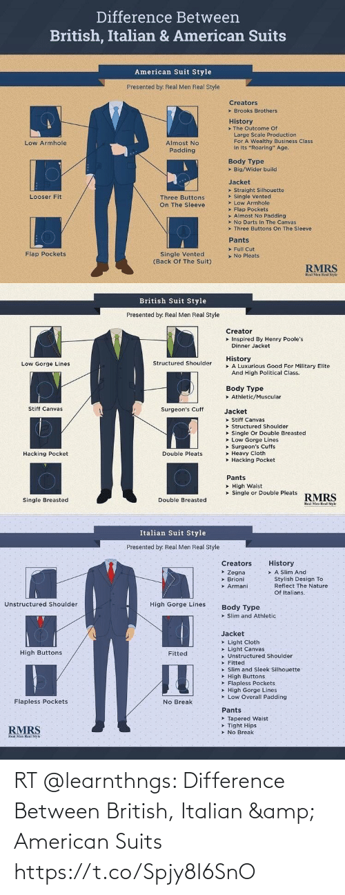 italian: RT @learnthngs: Difference Between British, Italian & American Suits https://t.co/Spjy8I6SnO