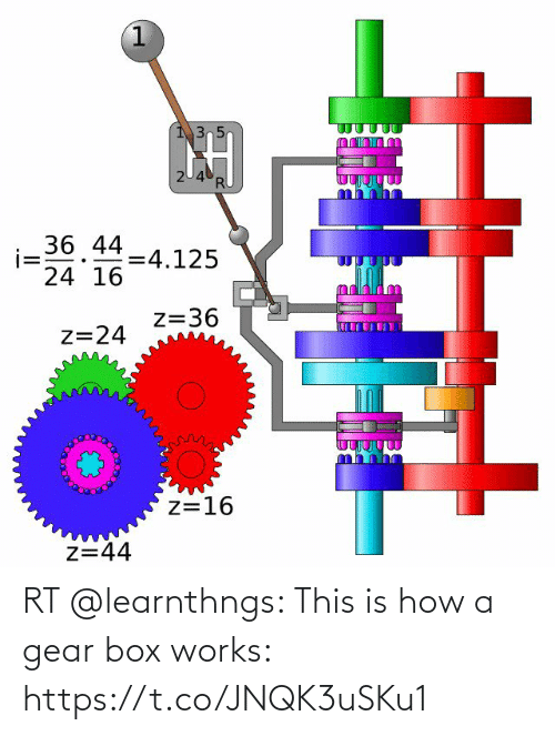 box: RT @learnthngs: This is how a gear box works: https://t.co/JNQK3uSKu1