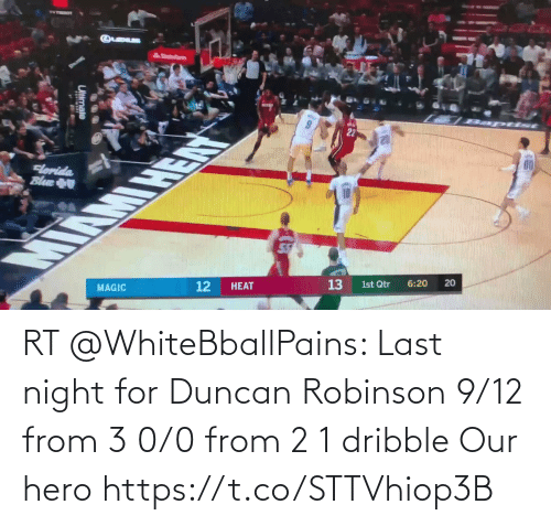 3 0: RT @WhiteBballPains: Last night for Duncan Robinson   9/12 from 3 0/0 from 2 1 dribble   Our hero https://t.co/STTVhiop3B
