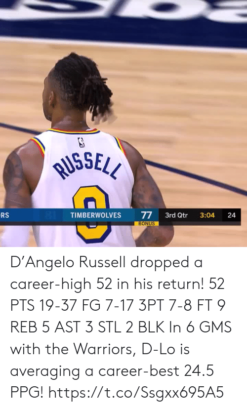 gms: RUSSELL  RS  77  BONUS  TIMBERWOLVES  3rd Qtr  3:04  24 D'Angelo Russell dropped a career-high 52 in his return!   52 PTS 19-37 FG 7-17 3PT 7-8 FT 9 REB 5 AST 3 STL 2 BLK   In 6 GMS with the Warriors, D-Lo is averaging a career-best 24.5 PPG!    https://t.co/Ssgxx695A5
