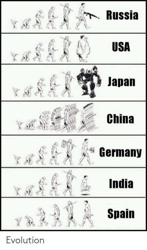 Evolution: Russia  USA  Japan  China  Germany  India  Spain  YR A Evolution