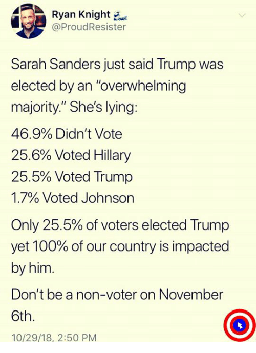 "Anaconda, Trump, and Lying: Ryan Knight  @ProudResister  Sarah Sanders just said Trump was  elected by an ""overwhelming  majority."" She's lying:  46.9% Didn't Vote  25.6% Voted Hillary  25.5% Voted Trump  1.7% Voted Johnson  Only 25.5% of voters elected Trump  yet 100% of our country is impacted  by him.  Don't be a non-voter on November  6th.  10/29/18, 2:50 PM"