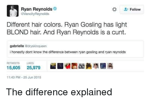 "Gosling: Ryan Reynolds  eVancityReynolds  "" Follow  Different hair colors. Ryan Gosling has light  BLOND hair. And Ryan Reynolds is a cunt.  gabrielle adryskinqueen  i honestly dont know the difference between ryan gosling and ryan reynolds  RETWEETS LIKES  15,605 25,979  11:43 PM-25 Jun 2015 The difference explained"