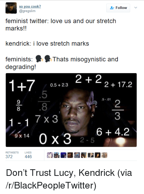 Blackpeopletwitter, Love, and Twitter: s0 you cook?  + Follow  @gregslim  feminist twitter: love us and our stretch  marks!!  kendrick: i love stretch marks  feminists: 9Thats misogynistic and  degrading!  1+7 0423 2+22.17.2  2 17.2  .5  .8  .5-.01  9  8  2  3  1-1 7X3  6 +4.2  9 x 14  2-5  RETWEETS LIKES  446 <p>Don't Trust Lucy, Kendrick (via /r/BlackPeopleTwitter)</p>