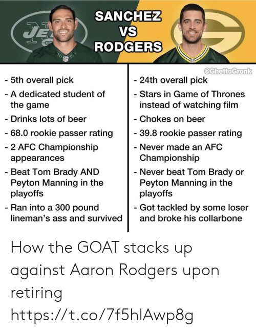 Peyton Manning: SANCHEZ  VS  RODGERS  JE  @GhettoGronk  5th overall pick  - 24th overall pick  - Stars in Game of Thrones  A dedicated student of  instead of watching film  the game  - Chokes on beer  - Drinks lots of beer  - 68.0 rookie passer rating  - 39.8 rookie passer rating  - 2 AFC Championship  - Never made an AFC  Championship  appearances  - Never beat Tom Brady or  Peyton Manning in the  playoffs  - Beat Tom Brady AND  Peyton Manning in the  playoffs  - Ran into a 300 pound  - Got tackled by some loser  lineman's ass and survived  and broke his collarbone How the GOAT stacks up against Aaron Rodgers upon retiring https://t.co/7f5hlAwp8g