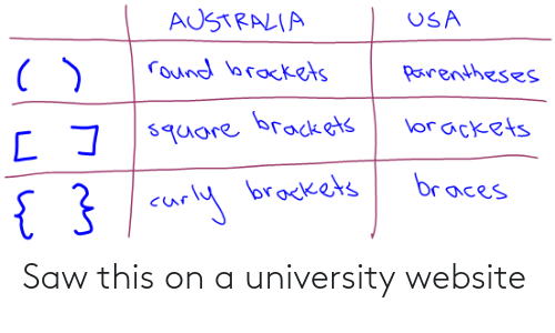 university: Saw this on a university website