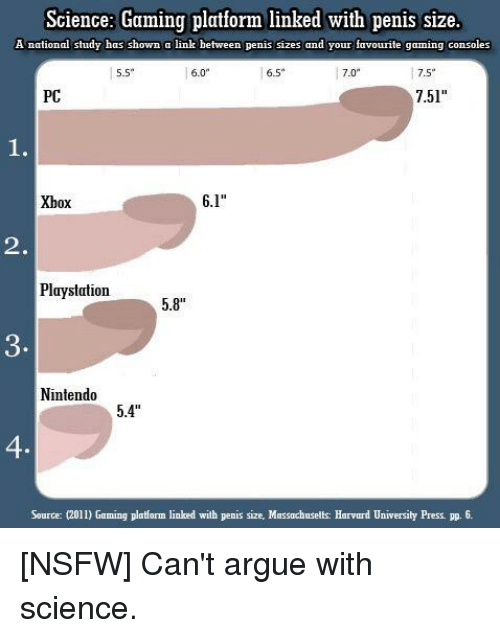 Average penis size by city, state, country, and women's preference