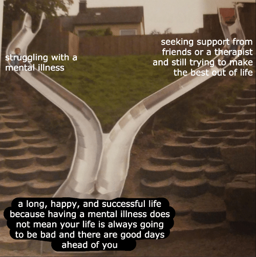 therapist: seeking support from  friends or a therapist  and still trying to make  the best out of life  struggling with a  mental illness  a long, happy, and successful life  because having a mental illness does  not mean your life is always going  to be bad and there are good days  ahead of you
