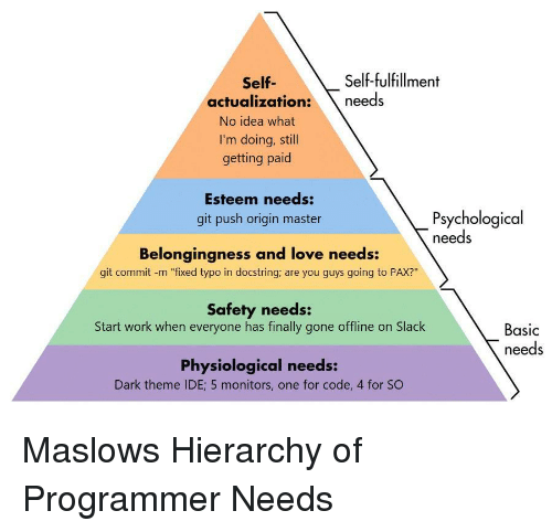 """typo: Self-fulfillment  needs  Self-  actualization:n  No idea what  I'm doing, still  getting paid  Esteem needs:  git push origin master  Psychologicoal  needs  Belongingness and love needs:  git commit -m """"fixed typo in docstring; are you guys going to PAX?  Safety needs:  Start work when everyone has finally gone offline on Slack  Basic  needs  Physiological needs:  Dark theme IDE; 5 monitors, one for code, 4 for SO Maslows Hierarchy of Programmer Needs"""