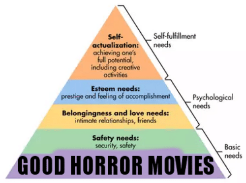 Safety: Self-fulfillment  Self-  actualization:  achieving one's  full potential,  including creative  activities  needs  Esteem needs:  prestige and feeling of accomplishment  Psychological  needs  Belongingness and love needs:  intimate relationships, friends  Safety needs:  security, safety  Basic  needs  GOOD HORROR MOVIES