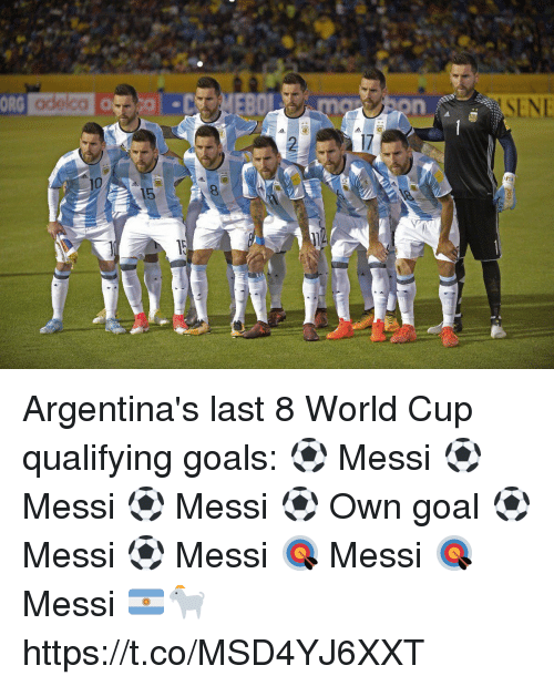 Goals, Soccer, and World Cup: SENE  odelco  17  10 Argentina's last 8 World Cup qualifying goals:  ⚽️ Messi  ⚽️ Messi  ⚽️ Messi  ⚽️ Own goal ⚽️ Messi  ⚽️ Messi  🎯 Messi 🎯 Messi  🇦🇷🐐 https://t.co/MSD4YJ6XXT