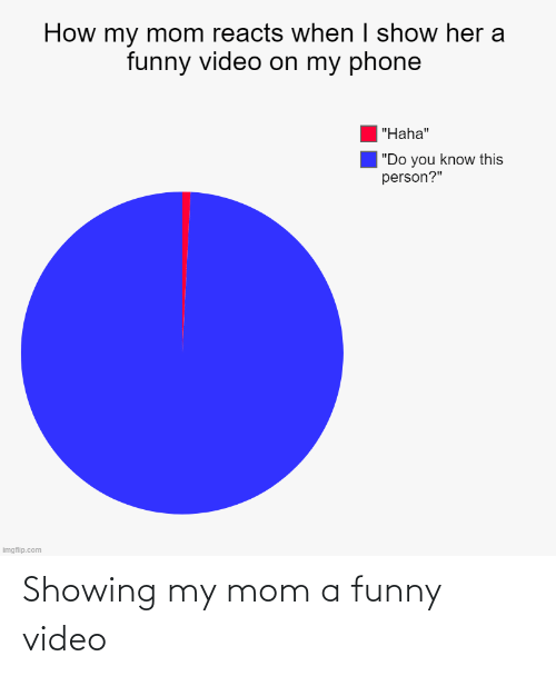 Showing: Showing my mom a funny video