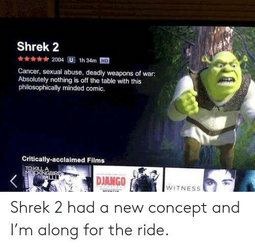 Philosophically: Shrek 2  2004 U 1h 34m HD  Cancer, sexual abuse, deadly weapons of war:  Absolutely nothing is off the table with this  philosophically minded comic.  Critically-acclaimed Films  TO KILL A  MOCKINGBIRD  DJANGO  WITNESS  9UENTIN Shrek 2 had a new concept and I'm along for the ride.