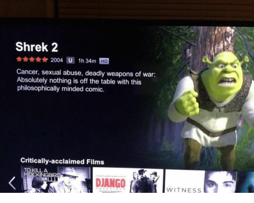 Philosophically: Shrek 2  2004 U 1h 34m HD  Cancer, sexual abuse, deadly weapons of war:  Absolutely nothing is off the table with this  philosophically minded comic.  Critically-acclaimed Films  TO KILL A  MOCKINGBIRD  DJANGO  WITNESS