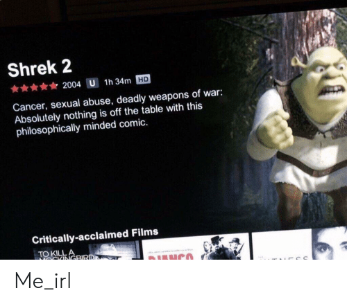 Philosophically: Shrek 2  2004 U 1h 34m HD  Cancer, sexual abuse, deadly weapons of war  Absolutely nothing is off the table with this  philosophically minded comic.  Critically-acclaimed Films  TO KILL A  CKINGBIRD Me_irl