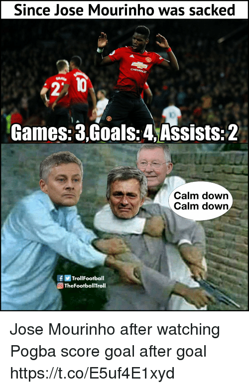 pogba: Since Jose Mourinho was sacked  6  2:  10  Games: 3,Goals:4,Assists:2  Calm down  Calm down  fTrollFootball  TheFootballTroll Jose Mourinho after watching Pogba score goal after goal https://t.co/E5uf4E1xyd