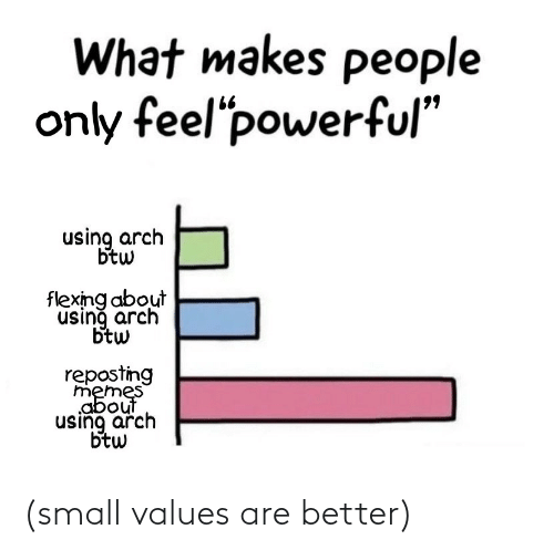values: (small values are better)