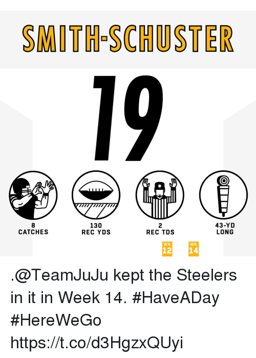 Memes, Steelers, and 🤖: SMITH SCHUSTER  8  CATCHES  130  REC YDS  2  REC TDS  43-YD  LONG  WK  WK .@TeamJuJu kept the Steelers in it in Week 14. #HaveADay #HereWeGo https://t.co/d3HgzxQUyi