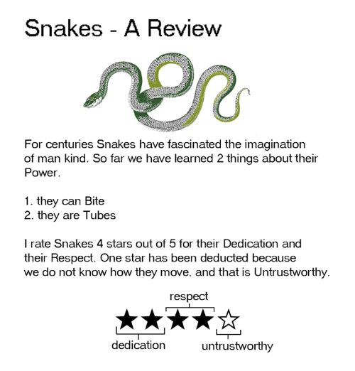 tubes: Snakes - A Review  For centuries Snakes have fascinated the imagination  of man kind. So far we have learned 2 things about their  Power  1. they can Bite  2. they are Tubes  I rate Snakes 4 stars out of 5 for their Dedication and  their Respect. One star has been deducted because  we do not know how they move, and that is Untrustworthy  respect  dedication  untrustworthy