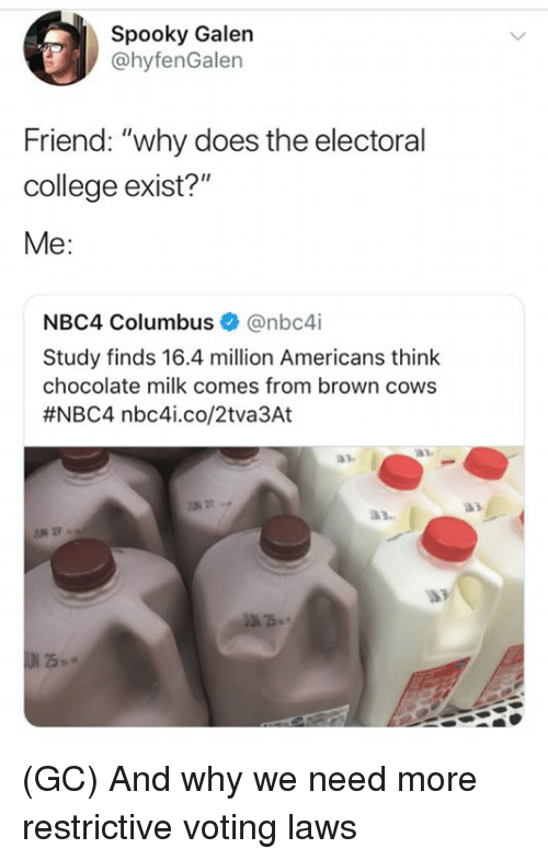 """College, Memes, and Chocolate: Spooky Galen  @hyfenGalen  Friend: """"why does the electoral  college exist?""""  Me:  NBC4 Columbus@nbc4i  Study finds 16.4 million Americans think  chocolate milk comes from brown cows  #NBC4 nbc4..co/2tva3At  a3.  UN 27 (GC) And why we need more restrictive voting laws"""