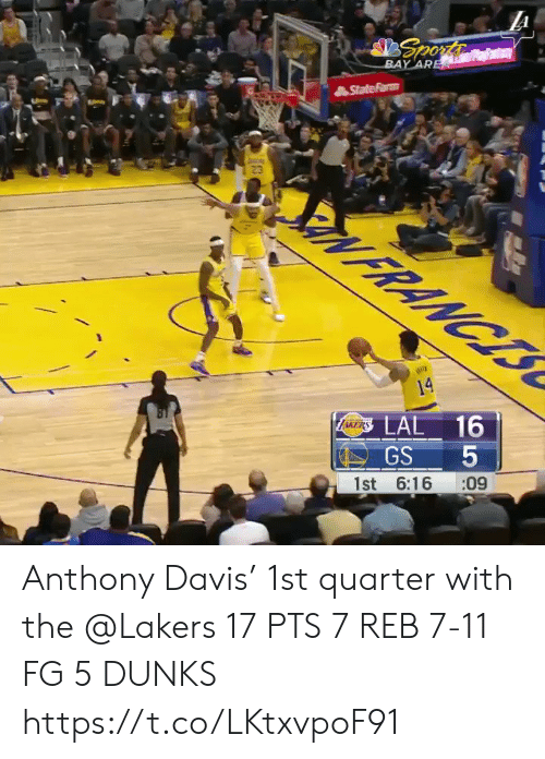 Anthony Davis: Sporks  BAY ARE  23  N FRANCIS  14  AuaRS LAL 16  5  GS  09  1st 6:16 Anthony Davis' 1st quarter with the @Lakers   17 PTS 7 REB 7-11 FG 5 DUNKS   https://t.co/LKtxvpoF91