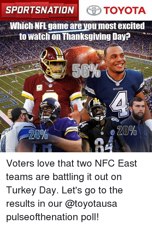 turkey day: SPORTSNATION  TOYOTA  Which NFL game are Mou most excited  to Watchon Thanksgiving Day?  620% Voters love that two NFC East teams are battling it out on Turkey Day. Let's go to the results in our @toyotausa pulseofthenation poll!