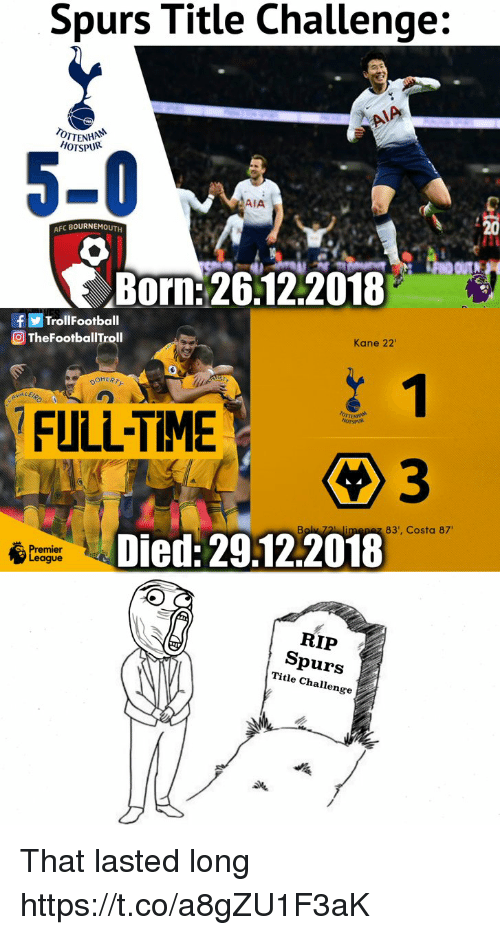 costa: Spurs Title Challenge:  TOTTENH  HOTSPUR  AIA  20  AFC BOURNEMOUTH  Born:26:12.2018  fTrollFootball  O TheFootballTroll  Kane 22'  HERTY  DOH  FULL-TIME  03  83', Costa 87  痴  Died: 29.12.2018  RIP  Spurs  Title Challenge That lasted long https://t.co/a8gZU1F3aK