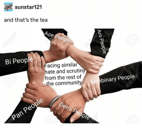 Community, Tea, and Rest: Ssunstar121  and that's the tea  Ace People  OPER  RF  Bi People  Facing similar  hate and scrutiny  from the rest of  the community  Nonbinary People  123RF  Demi People  ePan People  Aro People
