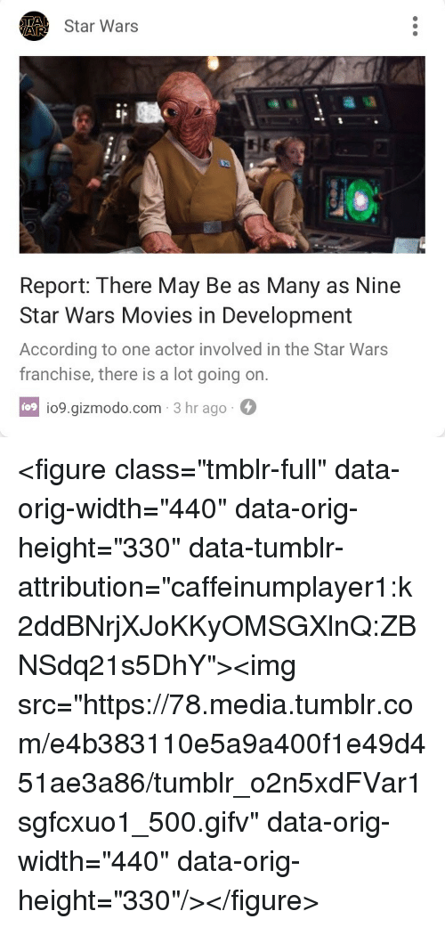 """Movies, Star Wars, and Tumblr: Star Wars  Report: There May Be as Many as Nine  Star Wars Movies in Development  According to one actor involved in the Star Wars  franchise, there is a lot going on  io9.gizmodo.com 3 hr ago  io9 <figure class=""""tmblr-full"""" data-orig-width=""""440"""" data-orig-height=""""330"""" data-tumblr-attribution=""""caffeinumplayer1:k2ddBNrjXJoKKyOMSGXlnQ:ZBNSdq21s5DhY""""><img src=""""https://78.media.tumblr.com/e4b383110e5a9a400f1e49d451ae3a86/tumblr_o2n5xdFVar1sgfcxuo1_500.gifv"""" data-orig-width=""""440"""" data-orig-height=""""330""""/></figure>"""