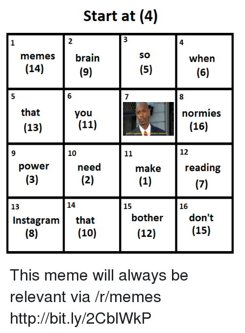 Meme Will: Start at (4)  2  4  memes brain  SO  when  (14)  6  that  you  normies  (16)  (13)  10  12  power  need  make  reading  13  14  15  16  don't  15)  Instagram that  bother  (10)  (12) This meme will always be relevant via /r/memes http://bit.ly/2CblWkP