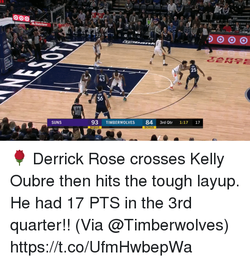 Derrick Rose: State Farm  25  43  36  54  SUNS  93 TIMBERWOLVES 84 3rd Qtr 1:17 17  BONUS  BONUS 🌹 Derrick Rose crosses Kelly Oubre then hits the tough layup. He had 17 PTS in the 3rd quarter!!  (Via @Timberwolves) https://t.co/UfmHwbepWa