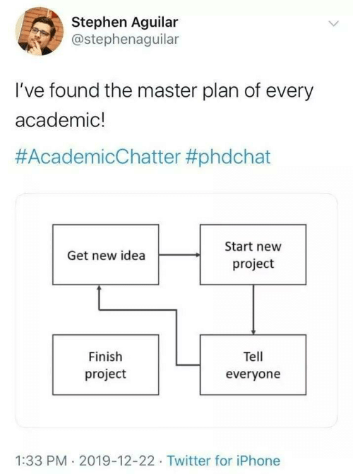 iphone: Stephen Aguilar  @stephenaguilar  I've found the master plan of every  academic!  #AcademicChatter #phdchat  Start new  Get new idea  project  Tell  Finish  project  everyone  1:33 PM · 2019-12-22 · Twitter for iPhone