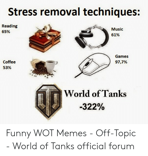 Windows Flag Meme: Stress removal techniques:  Reading  Music  65%  61%  Games  Coffee  97 ,7%  53%  World of Tanks  -322%