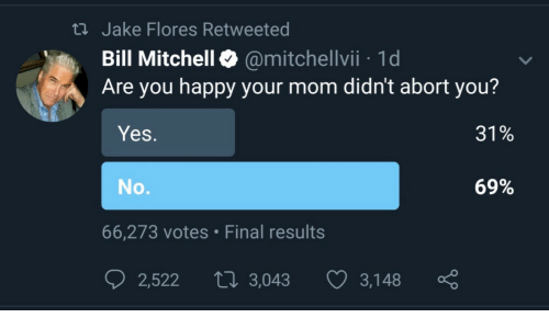 Happy, Mom, and Yes: t Jake Flores Retweeted  Bill Mitchell @mitchellvii 1d  Are you happy your mom didn't abort you?  Yes.  31%  69%  No.  66,273 votes Final results  tI 3,043  2,522  3,148
