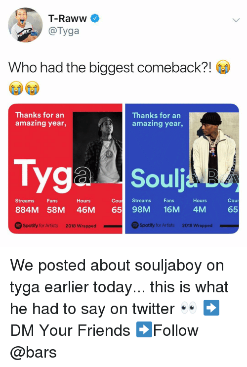 Friends, Memes, and Twitter: T-Raww  @Tyga  Who had the biggest comeback?!  Thanks for an  amazing year  Thanks for an  amazing year  Souli a  Streams  Fans  Hours  CouStreams Fans  Hours  Cou  884M 58M 46M 65 98M 16M 4M  65  Spotify.for Artists 2018 Wrapped  Spotify for Artists  2018 Wrapped We posted about souljaboy on tyga earlier today... this is what he had to say on twitter 👀 ➡️DM Your Friends ➡️Follow @bars
