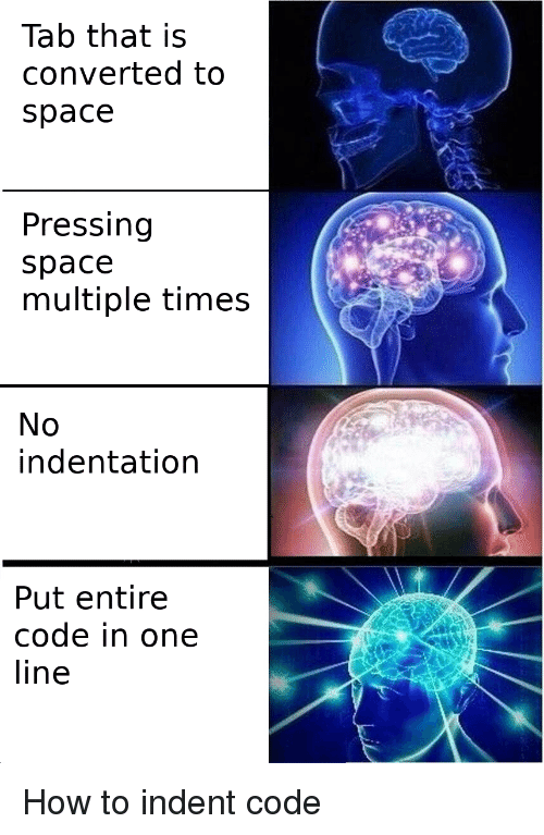 How To, Space, and How: Tab that is  converted to  space  Pressing  space  multiple times  No  indentation  Put entire  code in one  line How to indent code