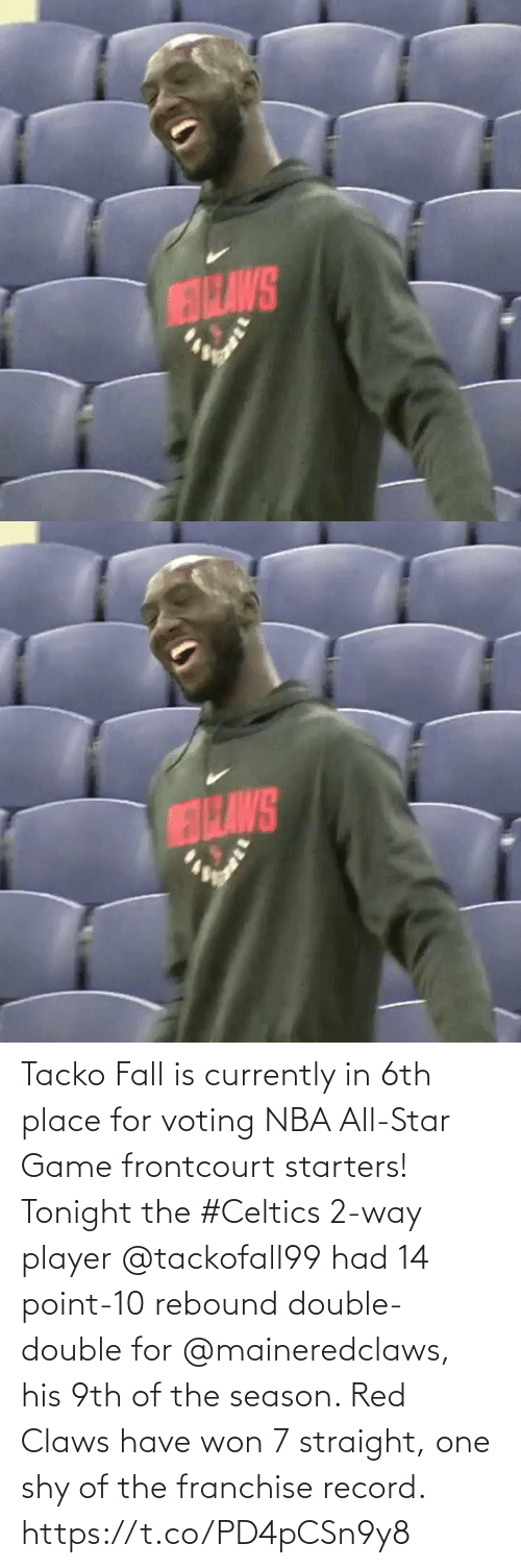 NBA All-Star Game: Tacko Fall is currently in 6th place for voting NBA All-Star Game frontcourt starters! Tonight the #Celtics 2-way player @tackofall99 had 14 point-10 rebound double-double for @maineredclaws, his 9th of the season. Red Claws have won 7 straight, one shy of the franchise record. https://t.co/PD4pCSn9y8