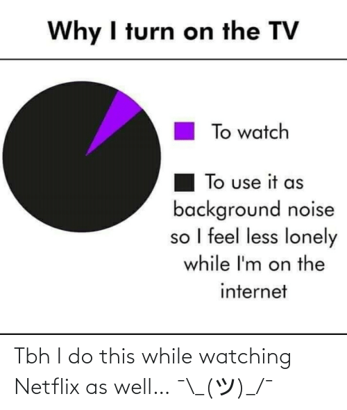 Netflix: Tbh I do this while watching Netflix as well… ¯\_(ツ)_/¯