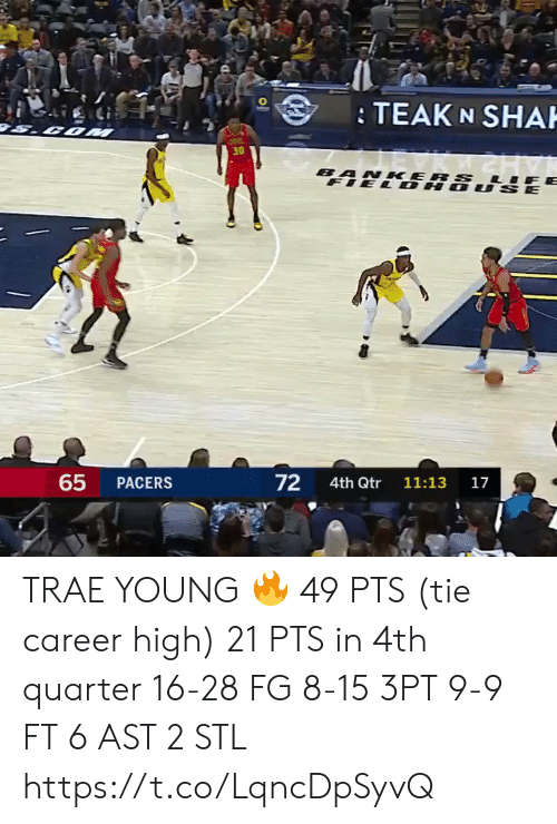 stl: TEAK N SHAH  COM  30  BANKERS LIF  FIEL DH  ர்  65  72  PACERS  4th Qtr  11:13  17 TRAE YOUNG 🔥  49 PTS (tie career high) 21 PTS in 4th quarter  16-28 FG 8-15 3PT 9-9 FT 6 AST 2 STL    https://t.co/LqncDpSyvQ
