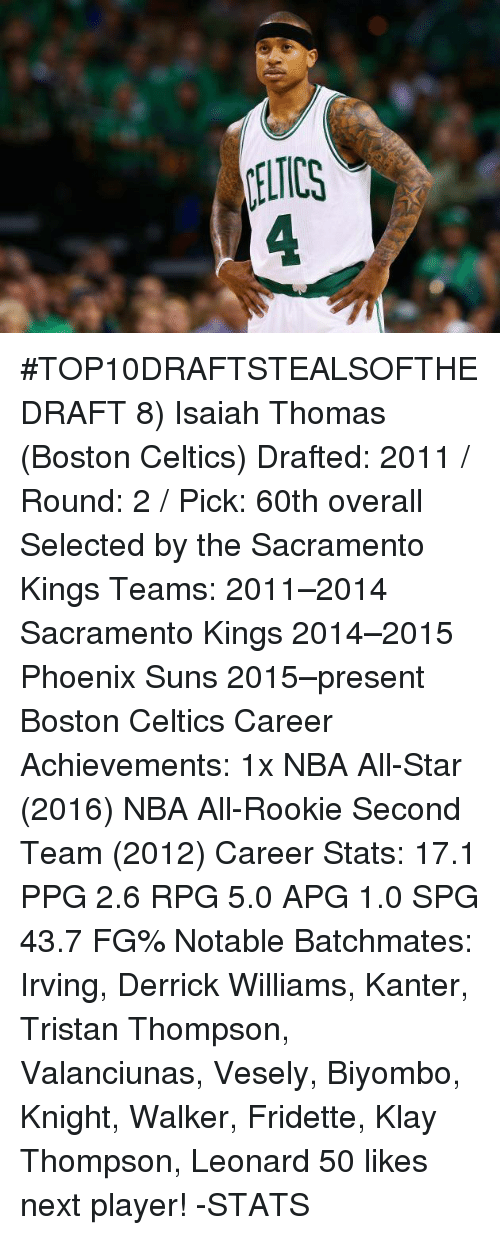 nba all star 2016: TELICS #TOP10DRAFTSTEALSOFTHEDRAFT  8) Isaiah Thomas (Boston Celtics)  Drafted: 2011 / Round: 2 / Pick: 60th overall Selected by the Sacramento Kings  Teams: 2011–2014 Sacramento Kings 2014–2015 Phoenix Suns 2015–present Boston Celtics  Career Achievements: 1x NBA All-Star (2016) NBA All-Rookie Second Team (2012)  Career Stats: 17.1 PPG 2.6 RPG 5.0 APG 1.0 SPG 43.7 FG%  Notable Batchmates: Irving, Derrick Williams, Kanter, Tristan Thompson, Valanciunas, Vesely, Biyombo, Knight, Walker, Fridette, Klay Thompson, Leonard  50 likes next player!  -STATS